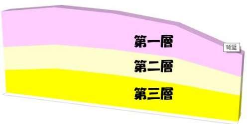 爪の三層構造の図